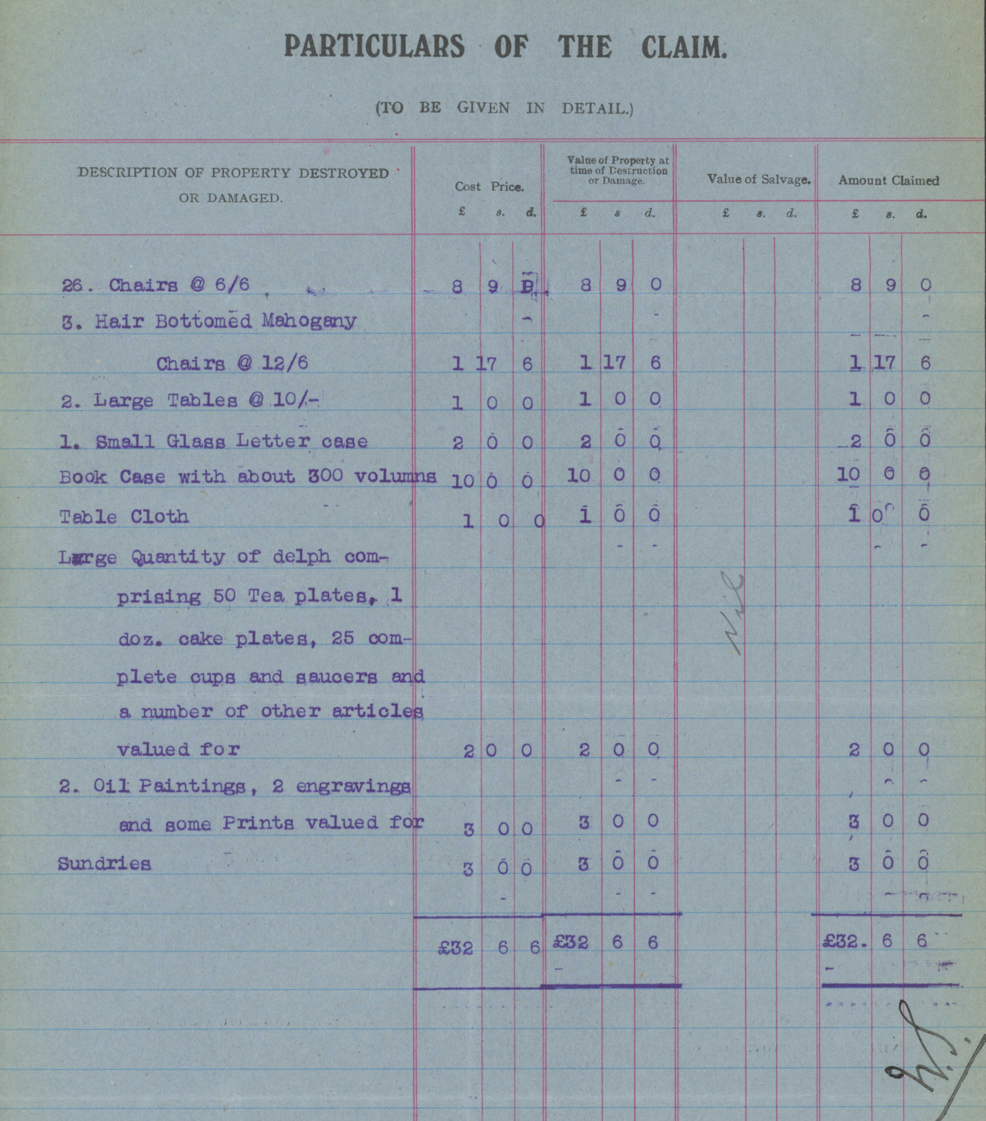 Details of claim lodged by Walter Carpenter (Image courtesy : National Archives)