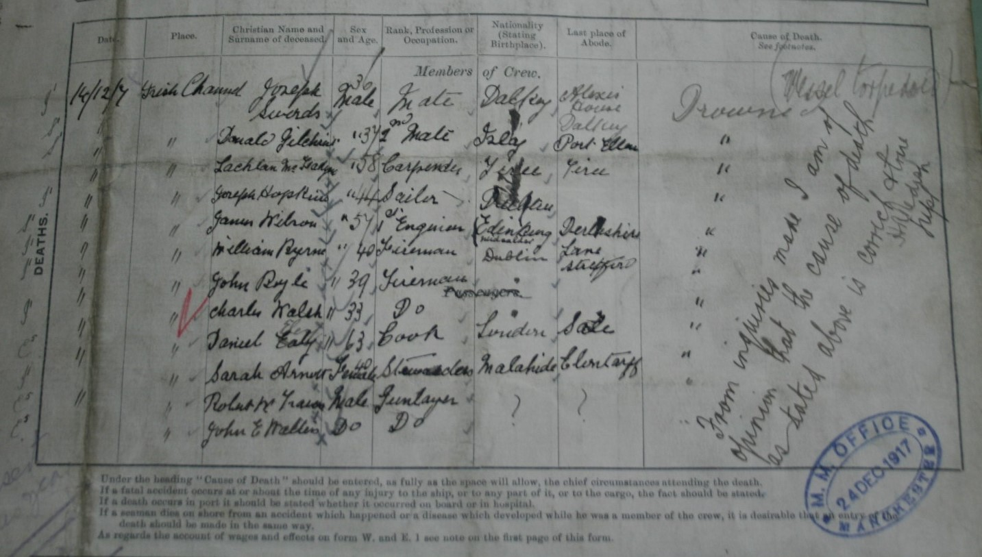 From the final log of the SS Hare : Cause of death listed as 'Drowned- Vessel torpedoed'.